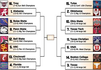 bcs vs playoff system in college Should college football replace the bowl championship series (bcs) with a playoff system read pros, cons, and expert responses in the debate.